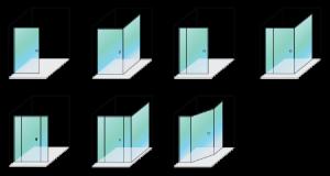 Neptune-configurations
